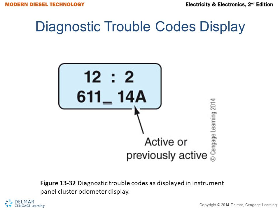 Copyright © 2014 Delmar, Cengage Learning Diagnostic Trouble Codes Display Figure 13-32 Diagnostic trouble codes as displayed in instrument panel clus