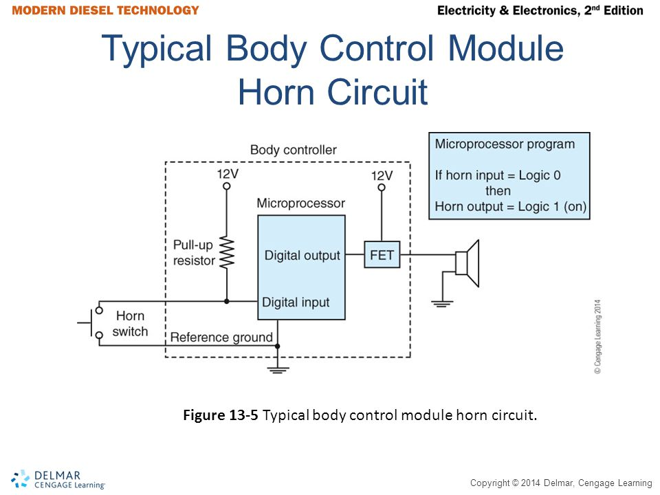 Copyright © 2014 Delmar, Cengage Learning Typical Body Control Module Horn Circuit Figure 13-5 Typical body control module horn circuit.