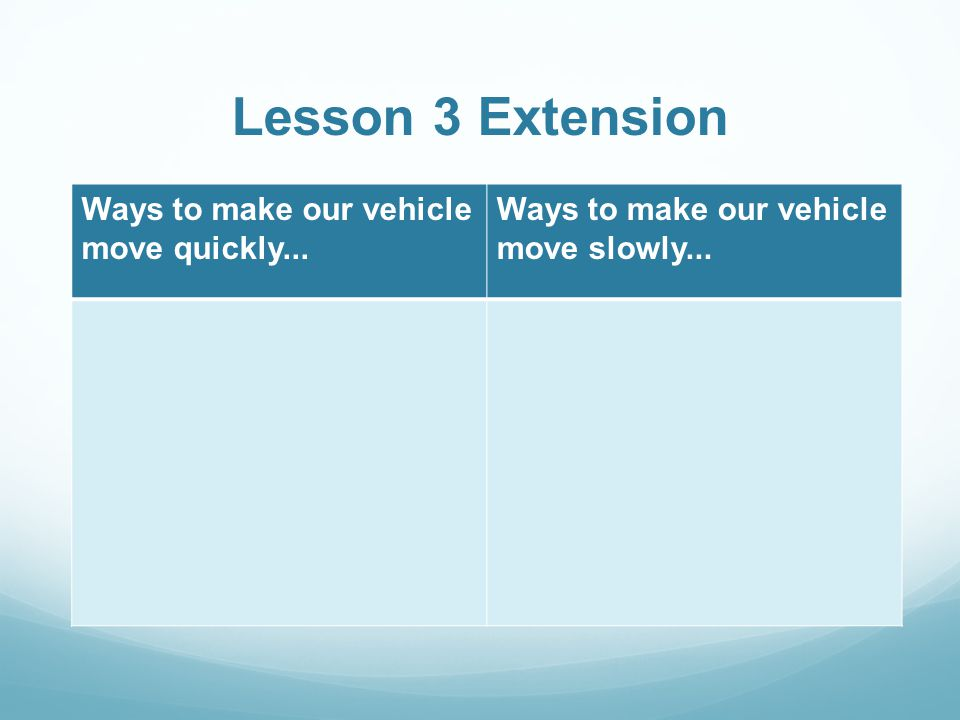 Lesson 3 Extension Ways to make our vehicle move quickly... Ways to make our vehicle move slowly...