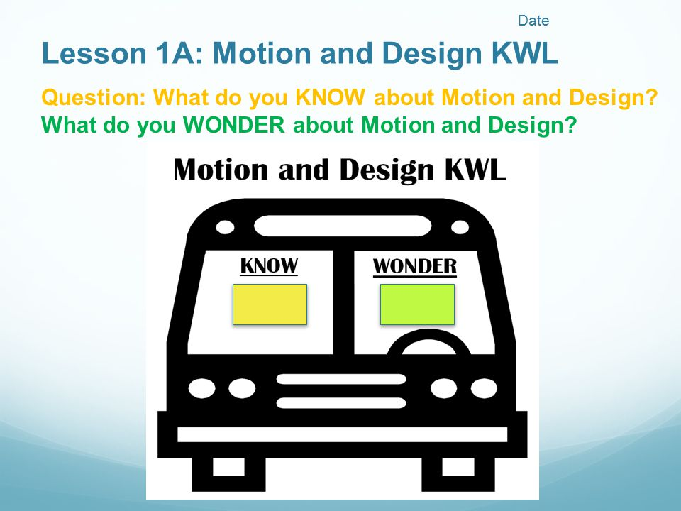 Date Lesson 1A: Motion and Design KWL Question: What do you KNOW about Motion and Design.