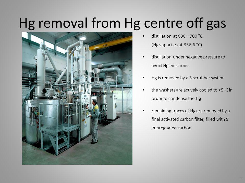 Hg distillation  2 retorts A500F2000