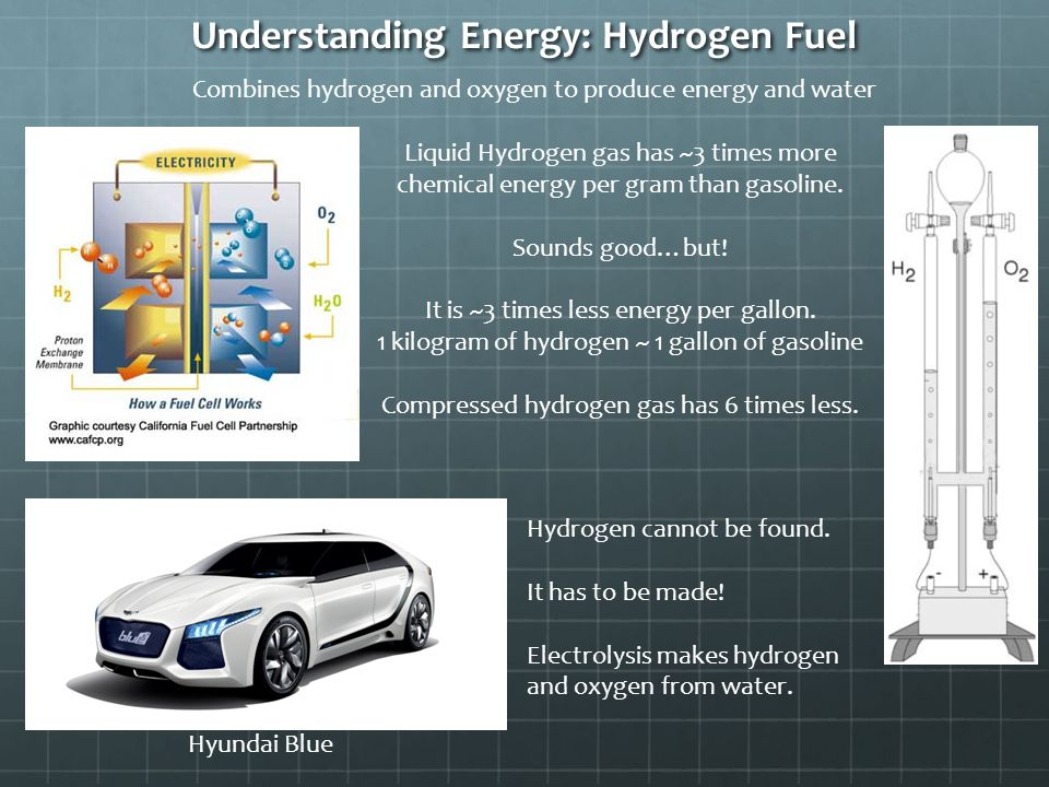 Understanding Energy: Hydrogen Fuel Liquid Hydrogen gas has ~3 times more chemical energy per gram than gasoline.