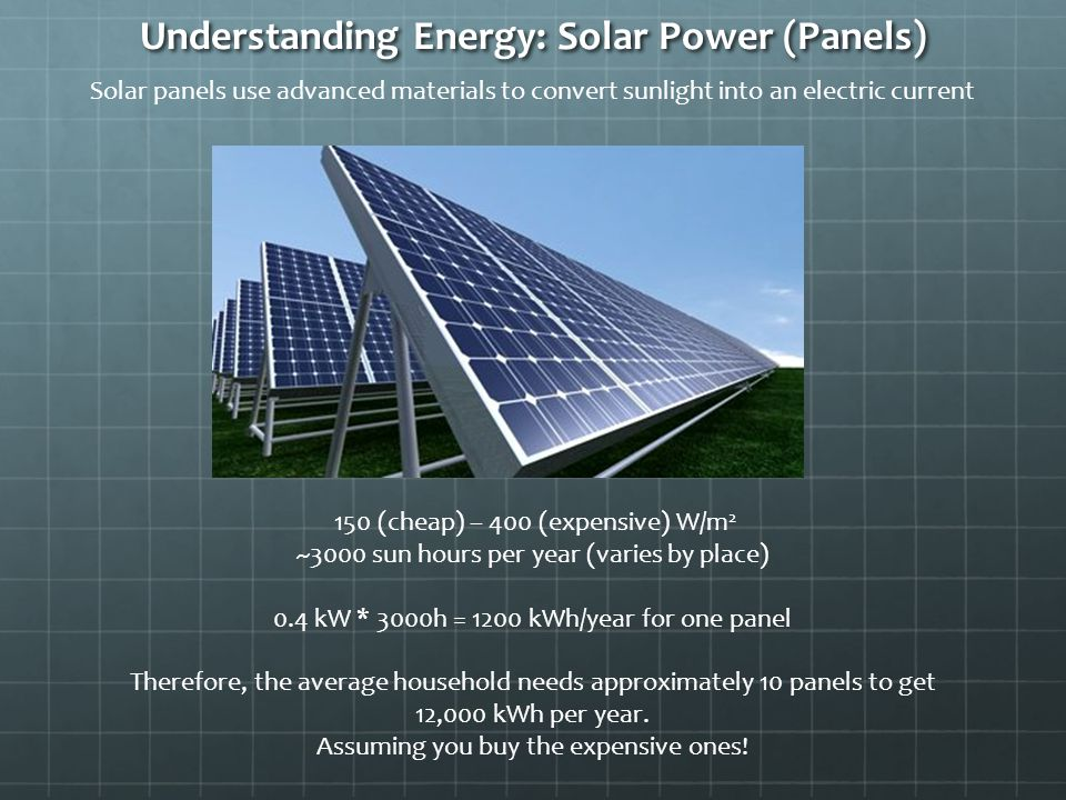 Understanding Energy: Solar Power (Panels) Solar panels use advanced materials to convert sunlight into an electric current 150 (cheap) – 400 (expensive) W/m 2 ~3000 sun hours per year (varies by place) 0.4 kW * 3000h = 1200 kWh/year for one panel Therefore, the average household needs approximately 10 panels to get 12,000 kWh per year.
