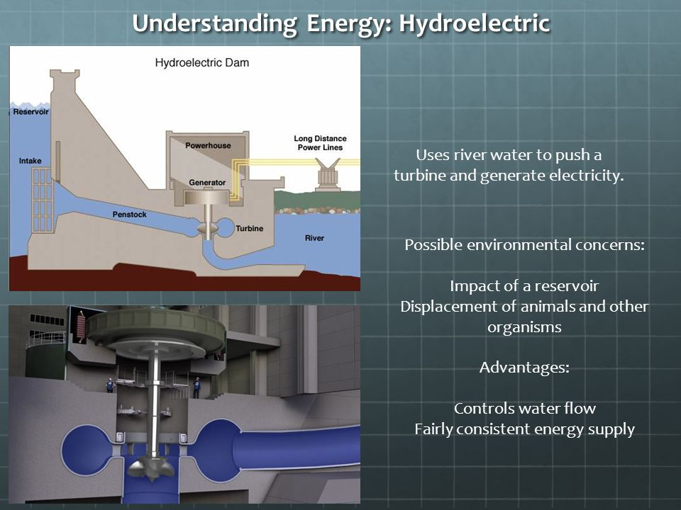 Understanding Energy: Hydroelectric Uses river water to push a turbine and generate electricity.