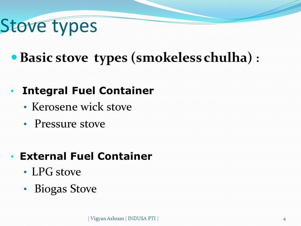 Stove types Basic stove types (smokeless chulha) : Integral Fuel Container Kerosene wick stove Pressure stove External Fuel Container LPG stove Biogas Stove | Vigyan Ashram | INDUSA PTI |4