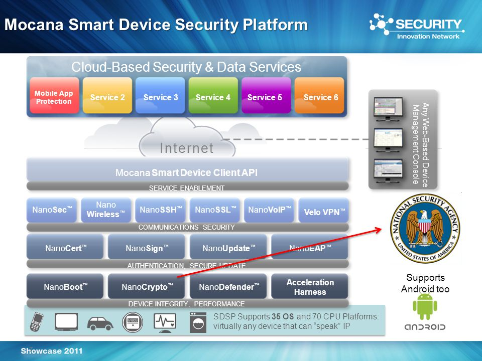 7 SDSP Supports 35 OS and 70 CPU Platforms: virtually any device that can speak IP DEVICE INTEGRITY, PERFORMANCE NanoBoot ™ NanoCrypto ™ NanoDefender ™ Acceleration Harness AUTHENTICATION, SECURE UPDATE NanoCert ™ NanoSign ™ NanoUpdate ™ NanoEAP ™ COMMUNICATIONS SECURITY Nano Wireless ™ NanoSSH ™ NanoSSL ™ NanoVoIP ™ Velo VPN ™ NanoSec ™ Mocana Smart Device Client API SERVICE ENABLEMENT Mobile App Protection Service 2 Cloud-Based Security & Data Services Internet Any Web-Based Device Management Console Supports Android too Mocana Smart Device Security Platform Service 3Service 4Service 5Service 6