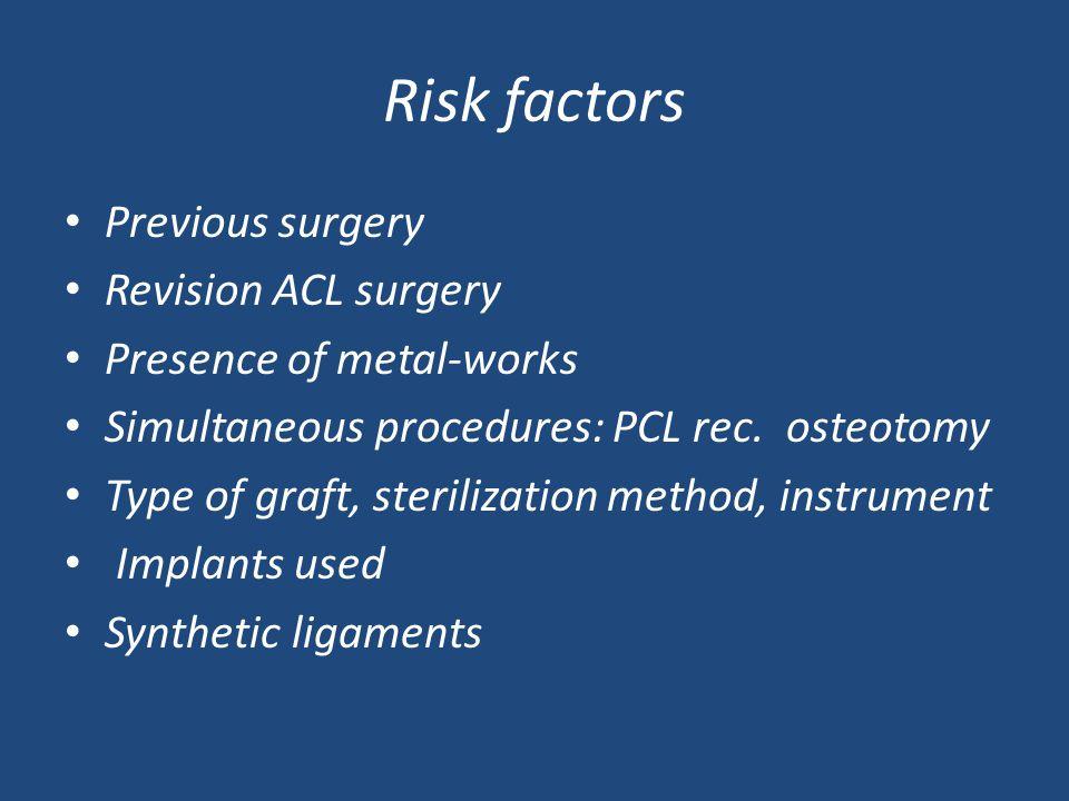 Risk factors Previous surgery Revision ACL surgery Presence of metal-works Simultaneous procedures: PCL rec.