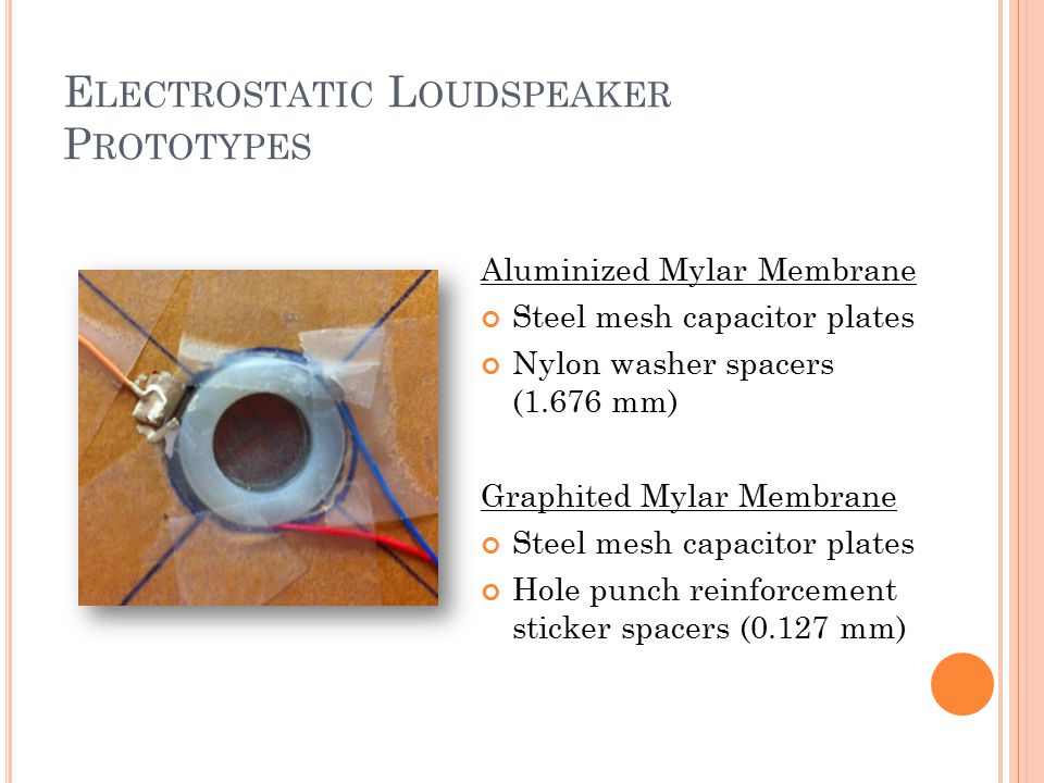A LUMINIZED M YLAR L OUDSPEAKER : F REQUENCY R ESPONSE AND EFFICIENCY Comfortable headphone volume region