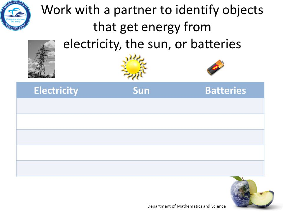 Department of Mathematics and Science Work with a partner to identify objects that get energy from electricity, the sun, or batteries ElectricitySunBatteries