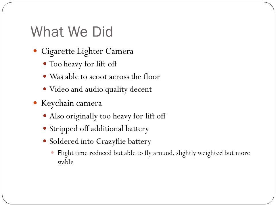 Demonstration Unweighted Crazyflie Crazyflie with camera attachment Other assorted videos