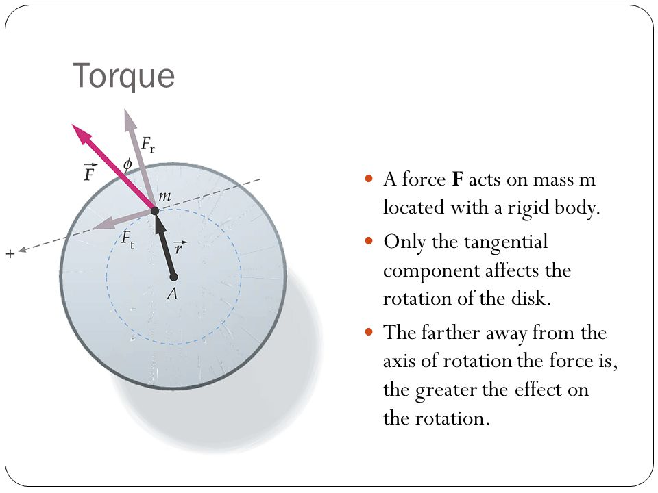 Torque A force F acts on mass m located with a rigid body. Only the tangential component affects the rotation of the disk. The farther away from the a