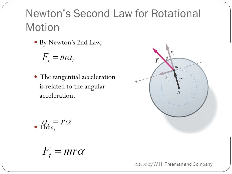 Newton's Second Law for Rotational Motion By Newton's 2nd Law, The tangential acceleration is related to the angular acceleration. Thus, ©2008 by W.H.