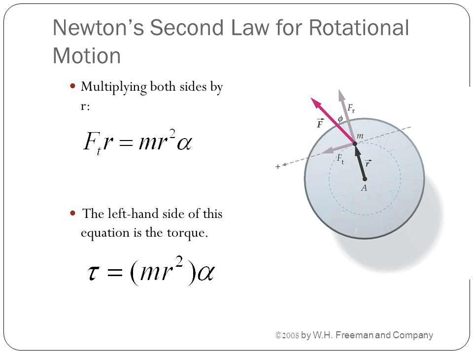 Newton's Second Law for Rotational Motion Multiplying both sides by r: The left-hand side of this equation is the torque. ©2008 by W.H. Freeman and Co