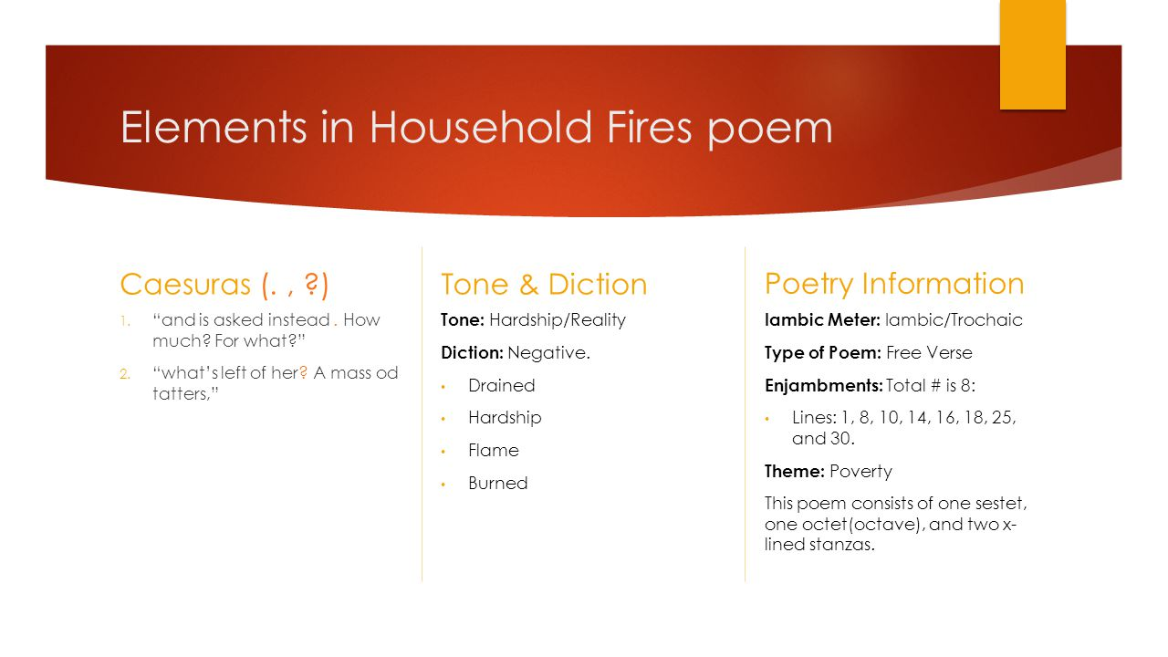 """Elements in Household Fires poem Caesuras (., ?) 1. """"and is asked instead. How much? For what?"""" 2. """"what's left of her? A mass od tatters,"""" Tone & Dic"""