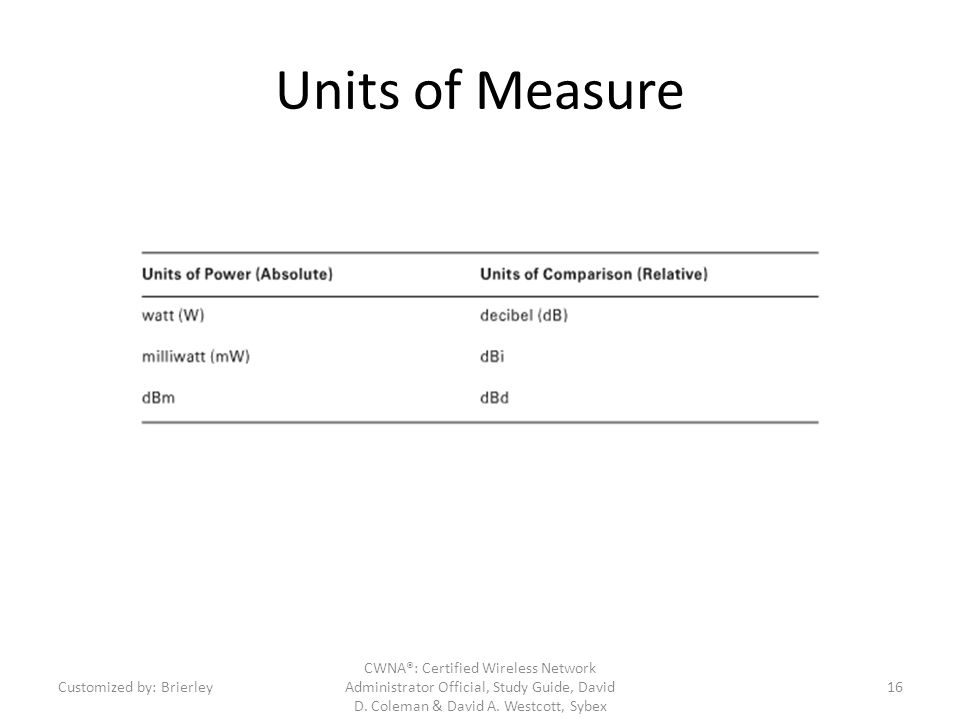 Units of Measure Customized by: Brierley CWNA®: Certified Wireless Network Administrator Official, Study Guide, David D. Coleman & David A. Westcott,