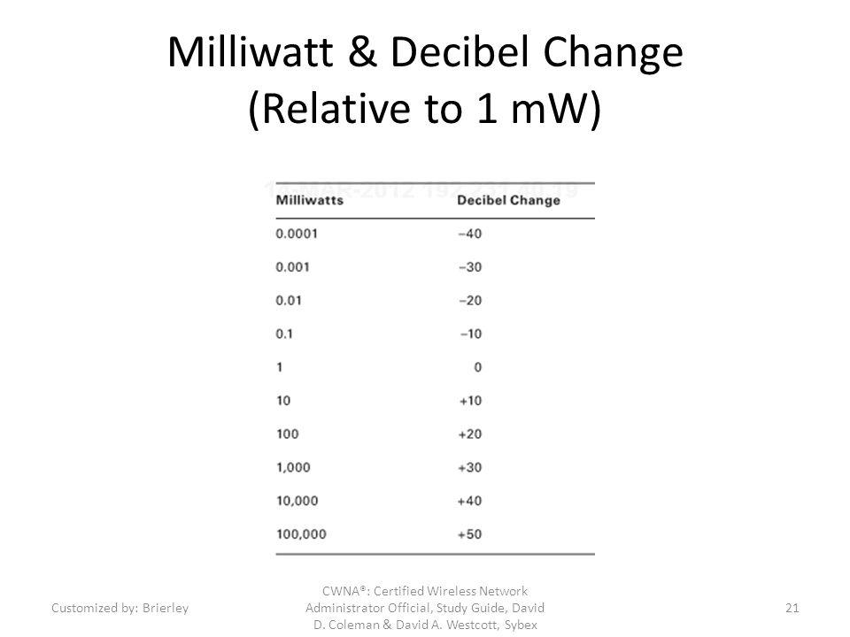 Milliwatt & Decibel Change (Relative to 1 mW) Customized by: Brierley CWNA®: Certified Wireless Network Administrator Official, Study Guide, David D.