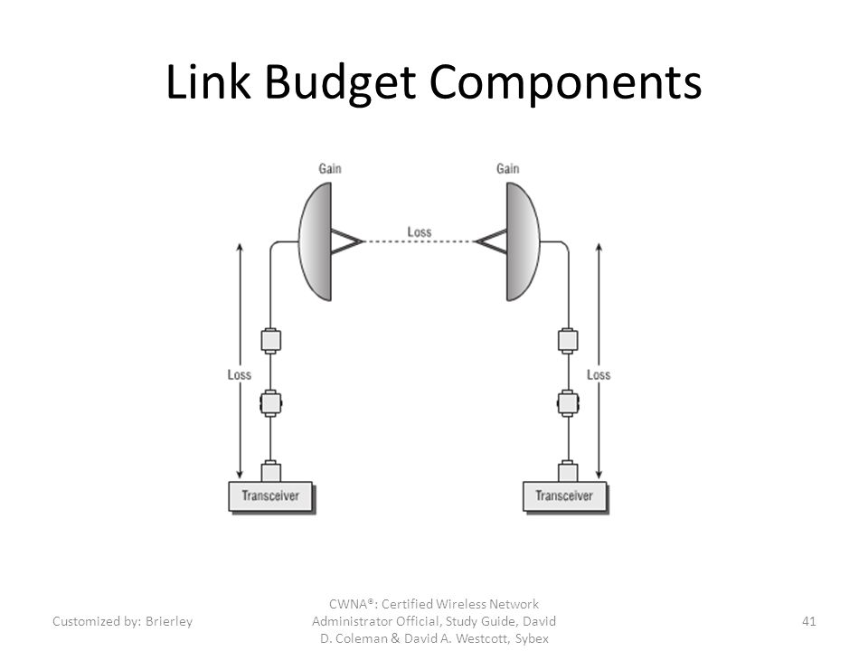 Link Budget Components Customized by: Brierley CWNA®: Certified Wireless Network Administrator Official, Study Guide, David D. Coleman & David A. West