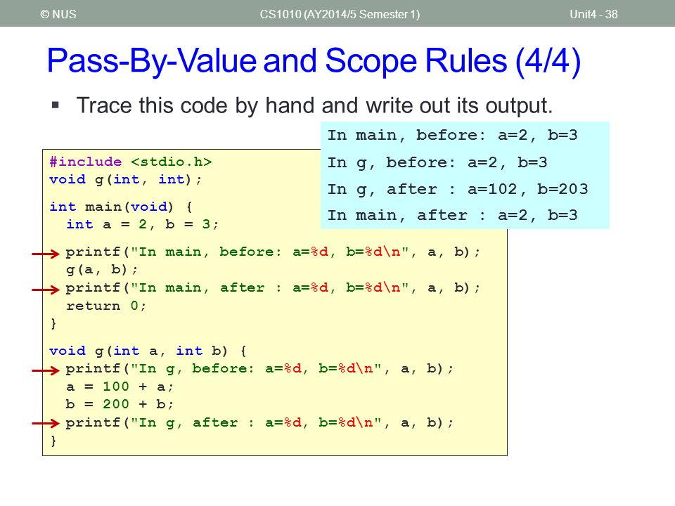Pass-By-Value and Scope Rules (4/4) CS1010 (AY2014/5 Semester 1)Unit4 - 38© NUS  Trace this code by hand and write out its output. #include void g(in