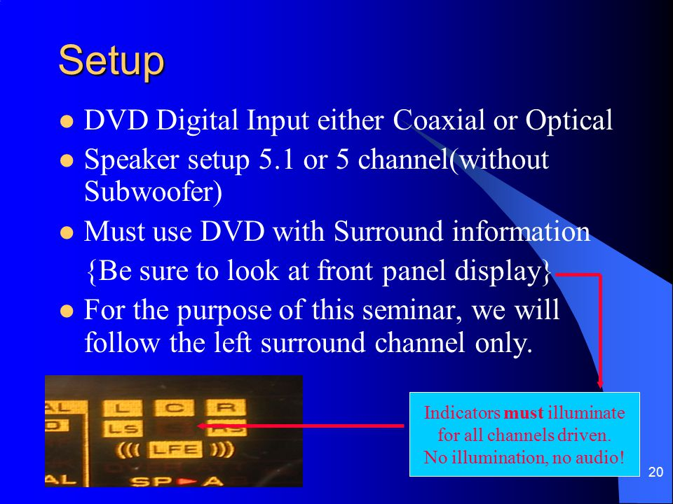20 Setup DVD Digital Input either Coaxial or Optical Speaker setup 5.1 or 5 channel(without Subwoofer) Must use DVD with Surround information {Be sure