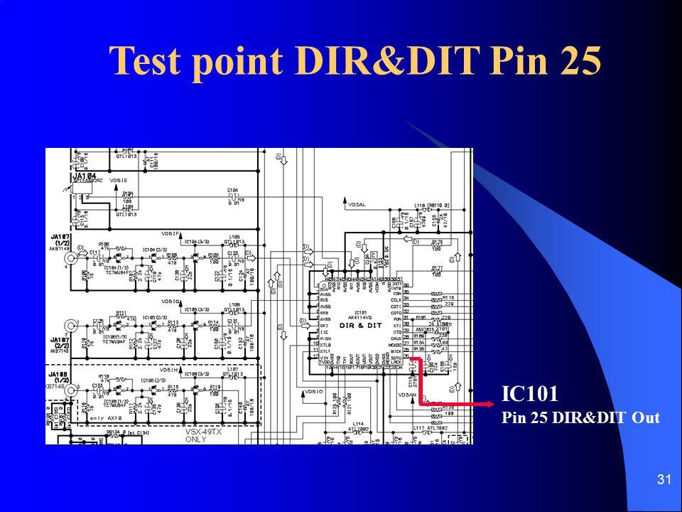 31 Test point DIR&DIT Pin 25 IC101 Pin 25 DIR&DIT Out