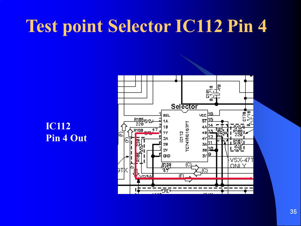 35 Test point Selector IC112 Pin 4 IC112 Pin 4 Out