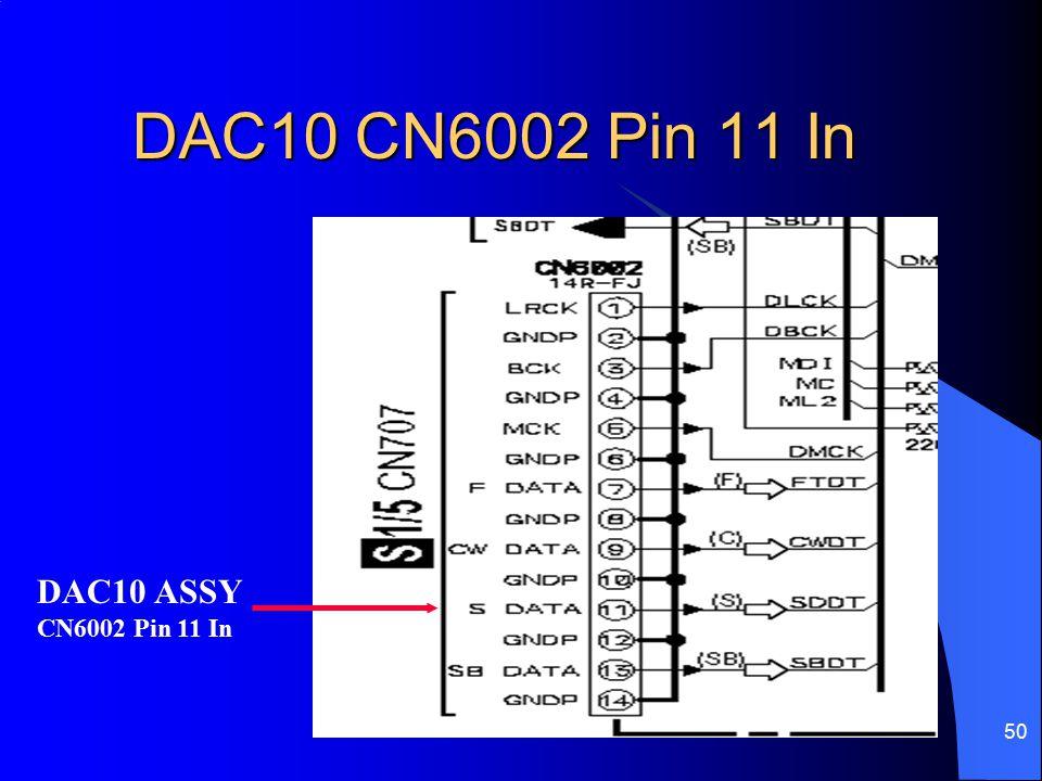 50 DAC10 CN6002 Pin 11 In DAC10 ASSY CN6002 Pin 11 In