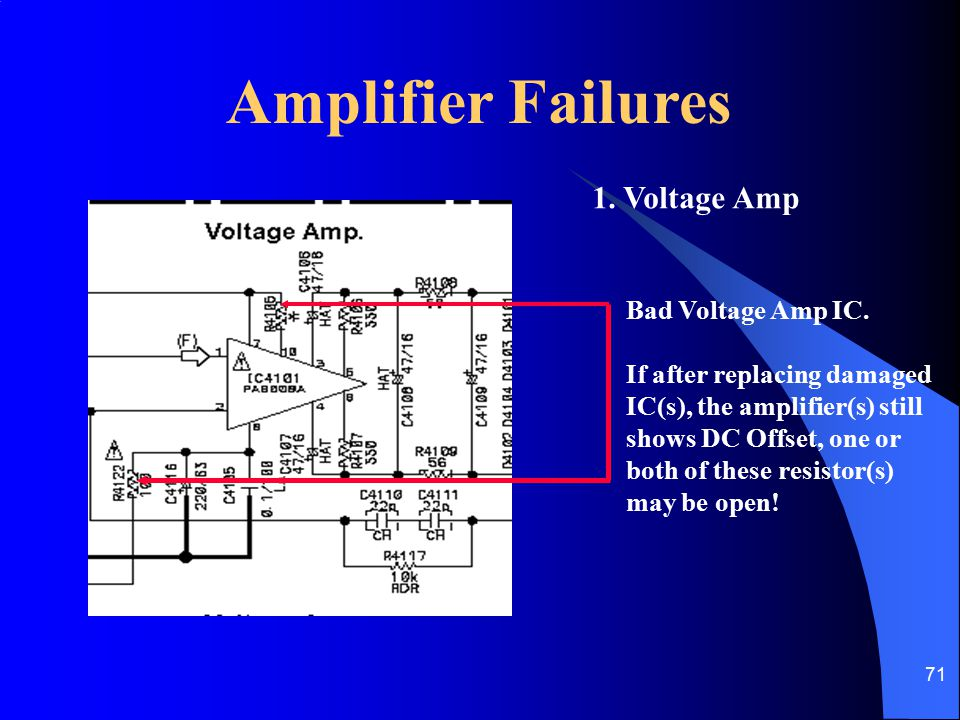 71 Amplifier Failures Bad Voltage Amp IC. If after replacing damaged IC(s), the amplifier(s) still shows DC Offset, one or both of these resistor(s) m