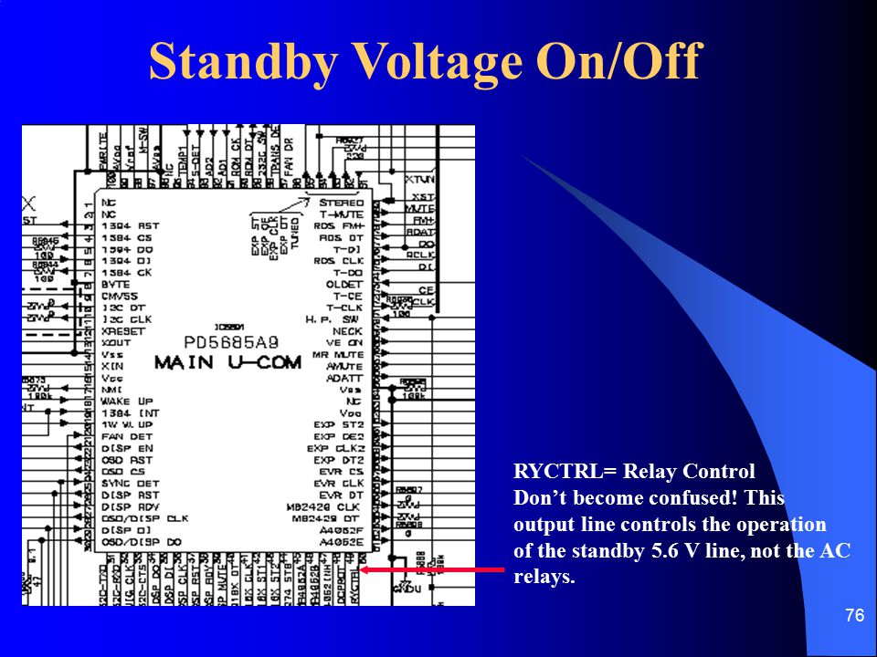76 Standby Voltage On/Off RYCTRL= Relay Control Don't become confused! This output line controls the operation of the standby 5.6 V line, not the AC r