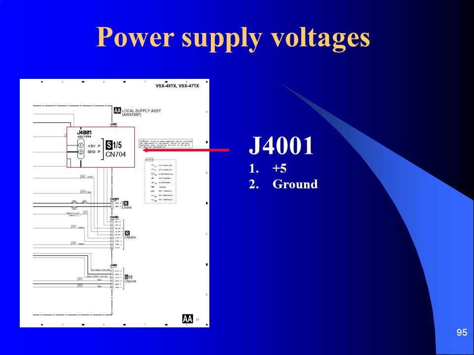 95 Power supply voltages J4001 1.+5 2.Ground