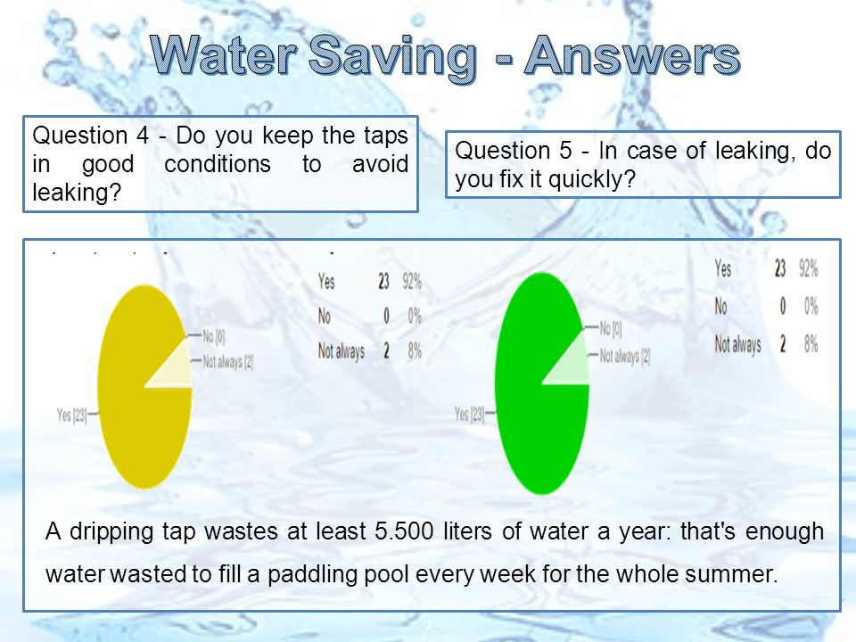 Question 4 - Do you keep the taps in good conditions to avoid leaking.