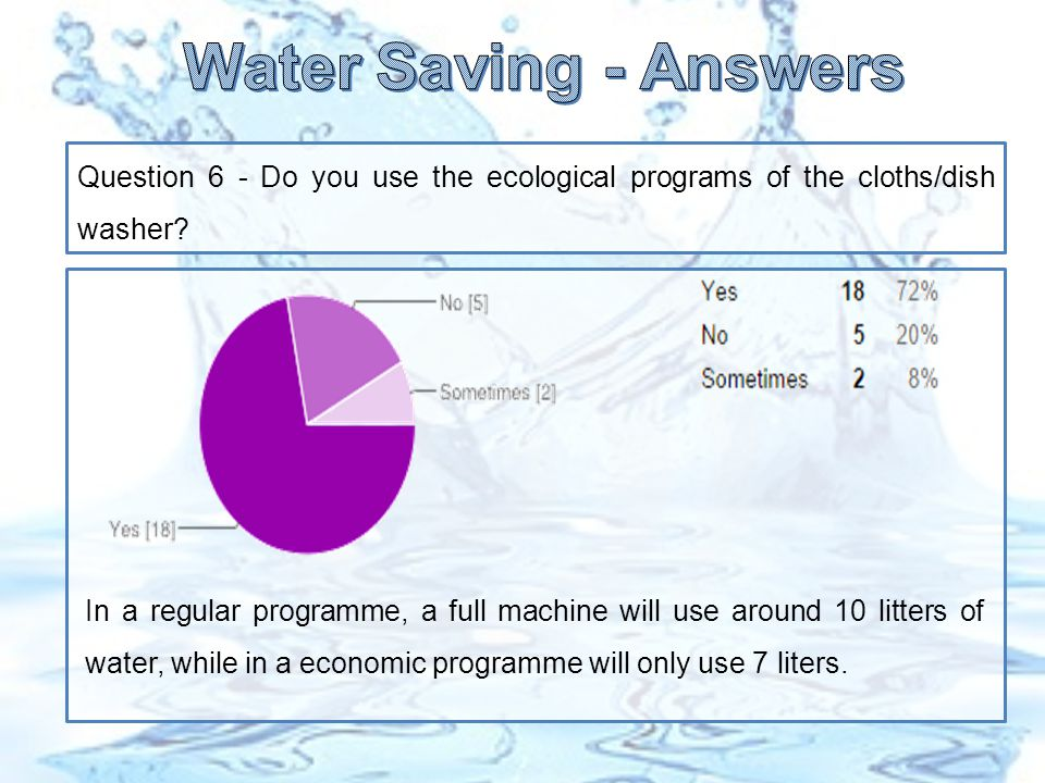 Question 6 - Do you use the ecological programs of the cloths/dish washer.