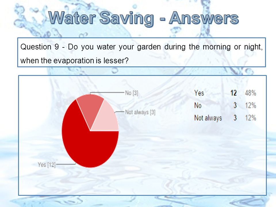 Question 9 - Do you water your garden during the morning or night, when the evaporation is lesser?