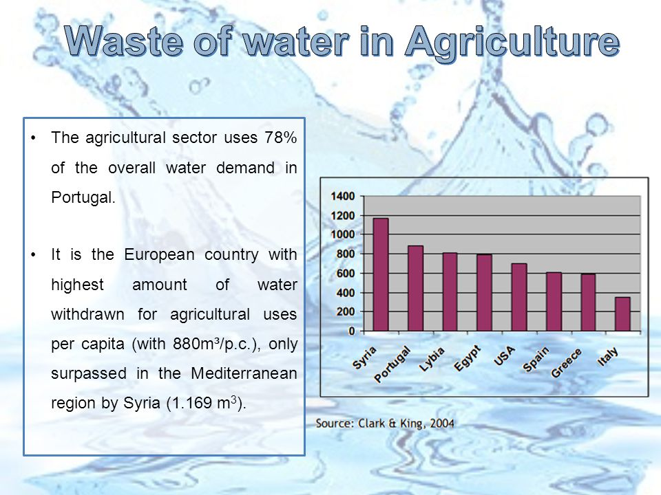 The agricultural sector uses 78% of the overall water demand in Portugal.