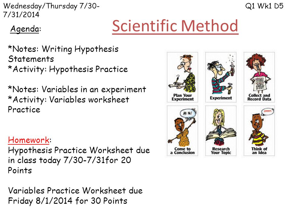 Scientific Method Q1 Wk1 D5Wednesday/Thursday 7/30- 7/31/2014 Agenda: *Notes: Writing Hypothesis Statements *Activity: Hypothesis Practice *Notes: Variables in an experiment *Activity: Variables worksheet Practice Homework: Hypothesis Practice Worksheet due in class today 7/30-7/31for 20 Points Variables Practice Worksheet due Friday 8/1/2014 for 30 Points