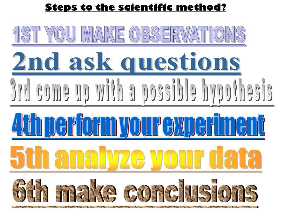 Steps to the scientific method?
