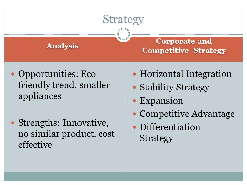Analysis Corporate and Competitive Strategy Opportunities: Eco friendly trend, smaller appliances Strengths: Innovative, no similar product, cost effective Horizontal Integration Stability Strategy Expansion Competitive Advantage Differentiation Strategy Strategy