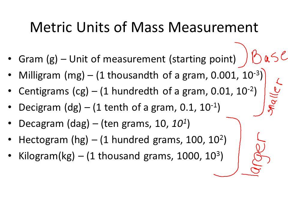 Metric Units of Mass Measurement Gram (g) – Unit of measurement (starting point) Milligram (mg) – (1 thousandth of a gram, 0.001, 10 -3 ) Centigrams (