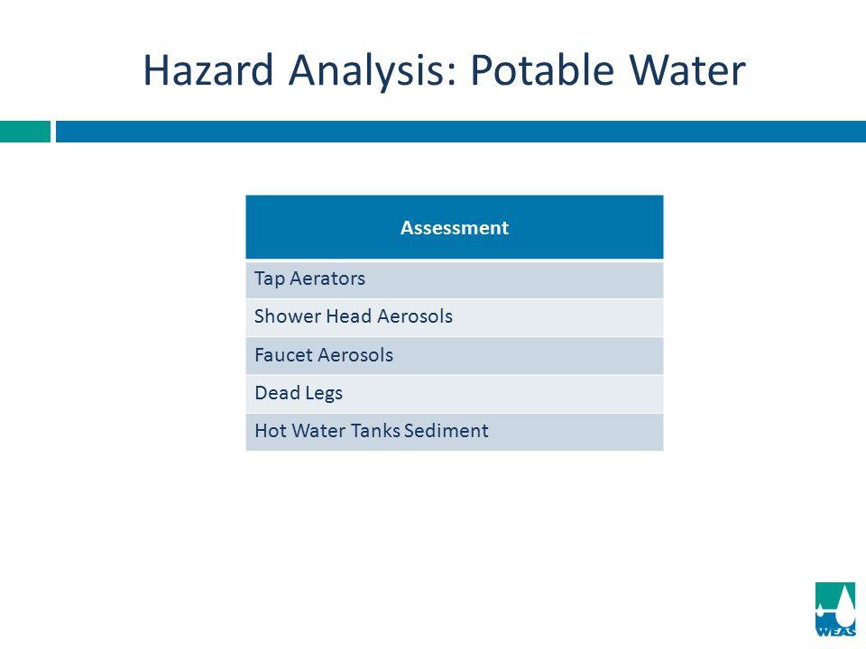 Hazard Analysis: Potable Water Assessment Tap Aerators Shower Head Aerosols Faucet Aerosols Dead Legs Hot Water Tanks Sediment