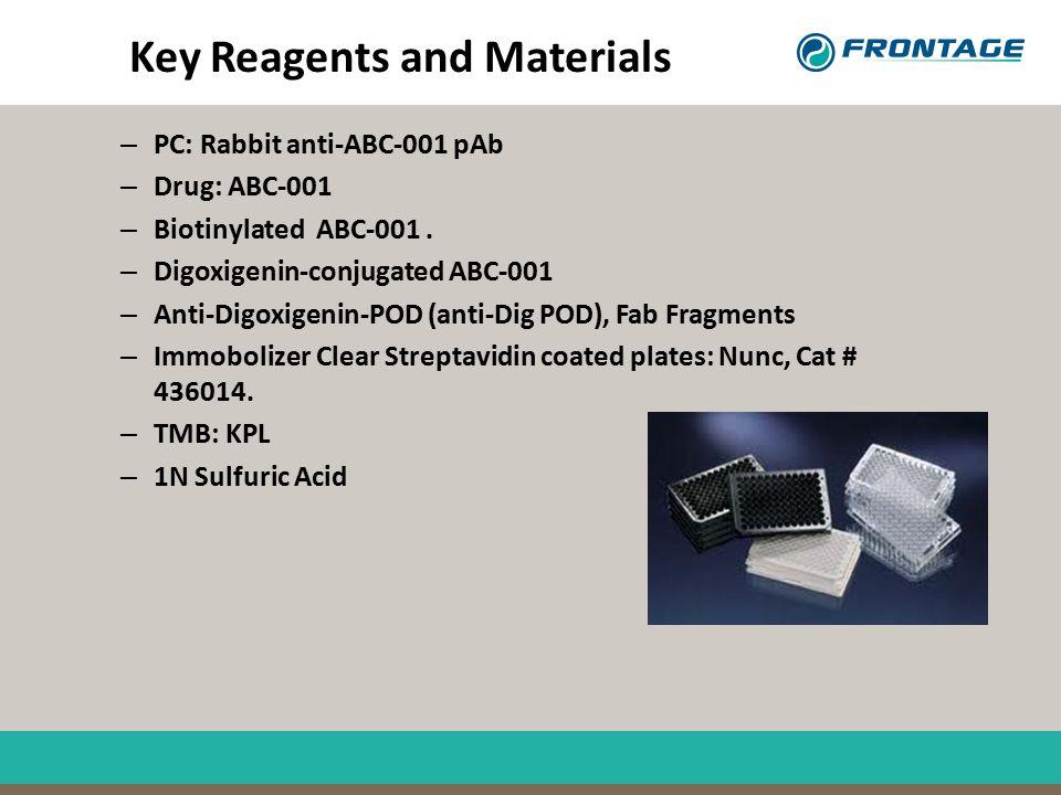 Key Reagents and Materials – PC: Rabbit anti-ABC-001 pAb – Drug: ABC-001 – Biotinylated ABC-001. – Digoxigenin-conjugated ABC-001 – Anti-Digoxigenin-P