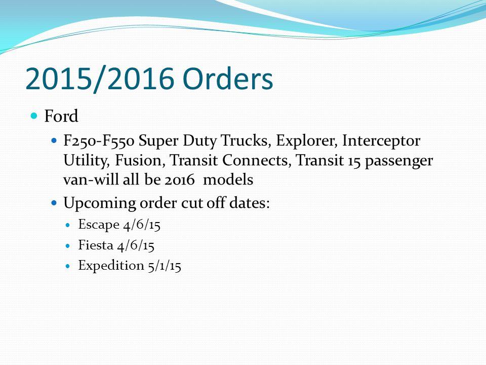 2016 Police Interceptor Utility What's New??.