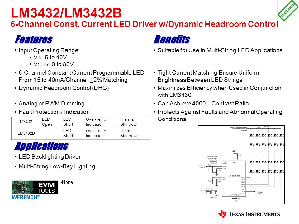LM3432/LM3432B 6-Channel Const. Current LED Driver w/Dynamic Headroom Control FeaturesBenefits Input Operating Range: V IN : 5 to 40V V OUTn : 0 to 80