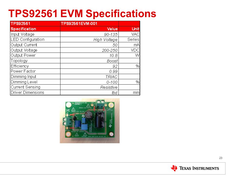 TPS92561 EVM Specifications 23