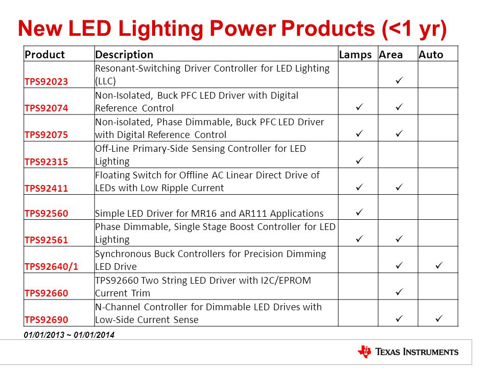 New LED Lighting Power Products (<1 yr) ProductDescriptionLampsAreaAuto TPS92023 Resonant-Switching Driver Controller for LED Lighting (LLC) TPS92074