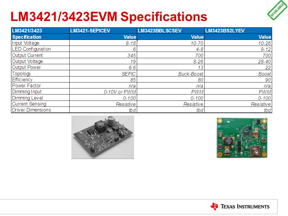 LM3421/3423EVM Specifications