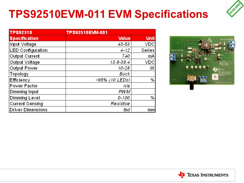 TPS92510EVM-011 EVM Specifications