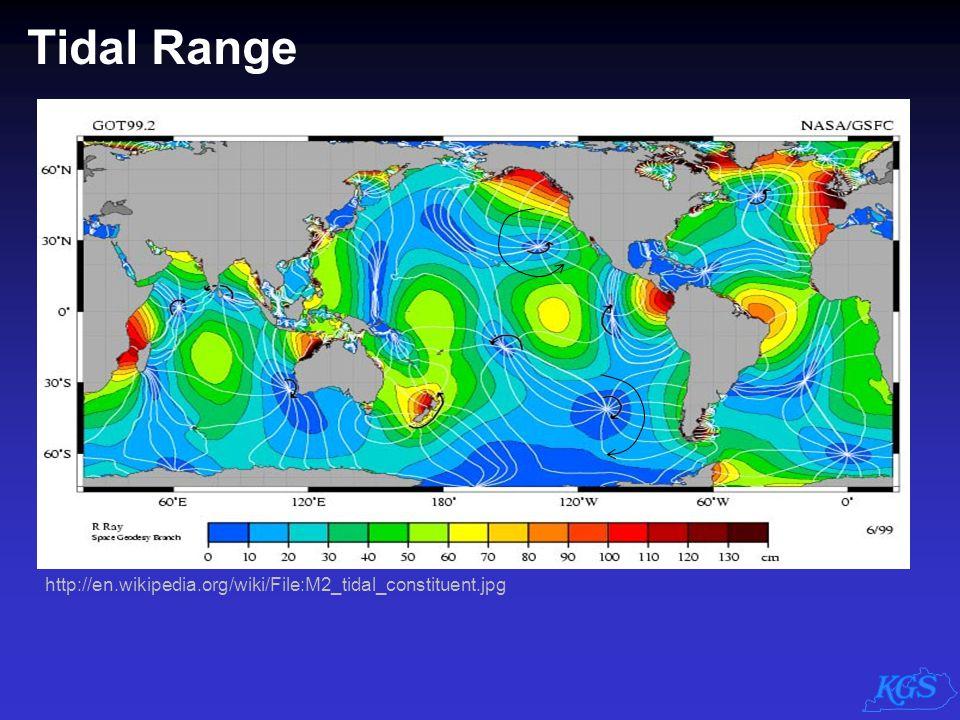 Tidal range also varies Tidal Range http://en.wikipedia.org/wiki/File:M2_tidal_constituent.jpg
