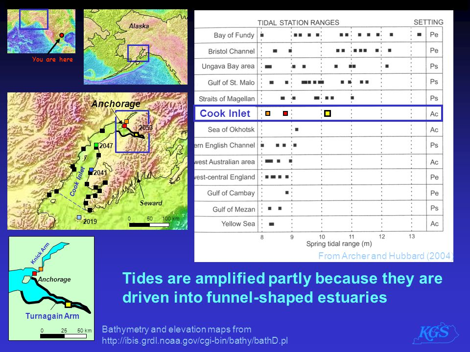 Tides are amplified partly because they are driven into funnel-shaped estuaries Cook Inlet You are here Alaska Anchorage Cook Inlet 2019 2041 2047 205