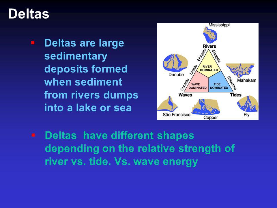 Deltas vs.