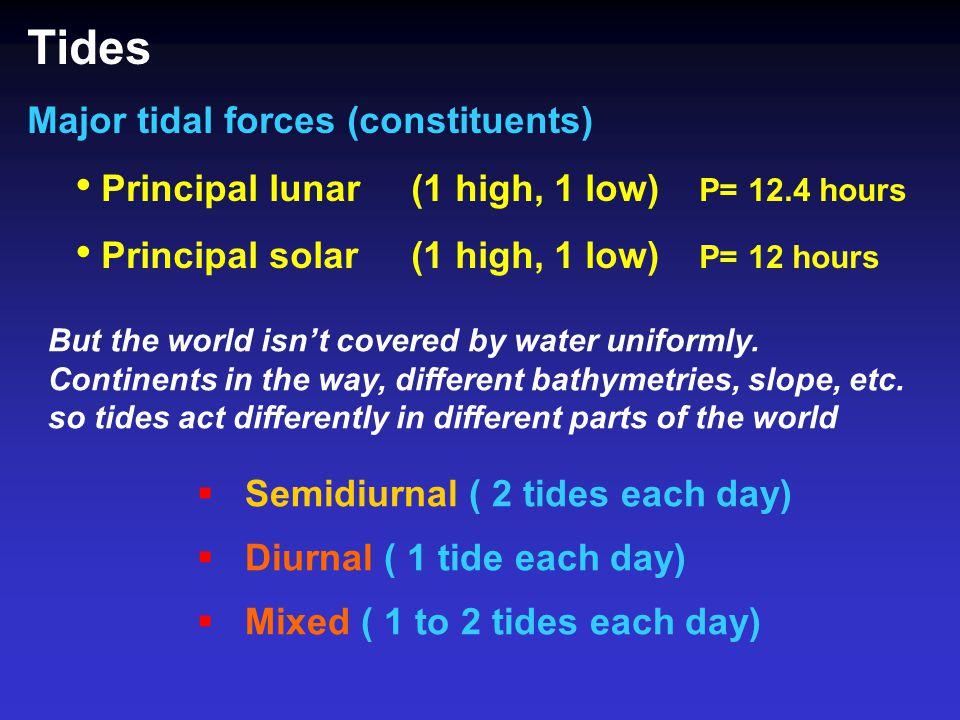 Tides http://en.wikipedia.org/wiki/File:Diurnal_tide_types_map.jpg Distribution of tidal types varies