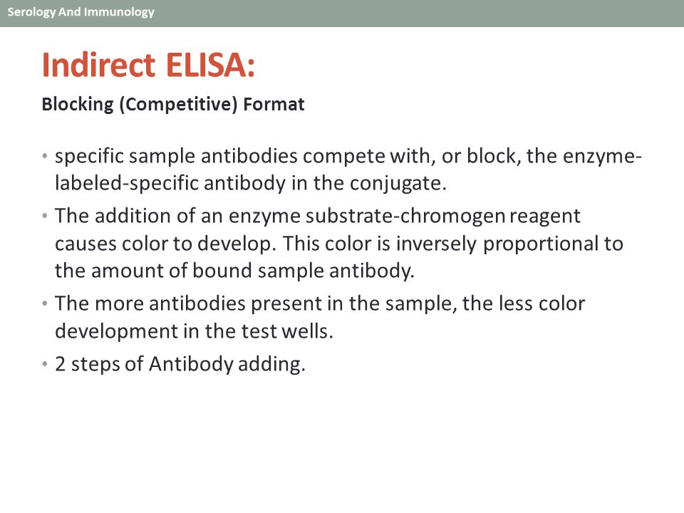 Indirect ELISA: Blocking (Competitive) Format specific sample antibodies compete with, or block, the enzyme- labeled-specific antibody in the conjugate.